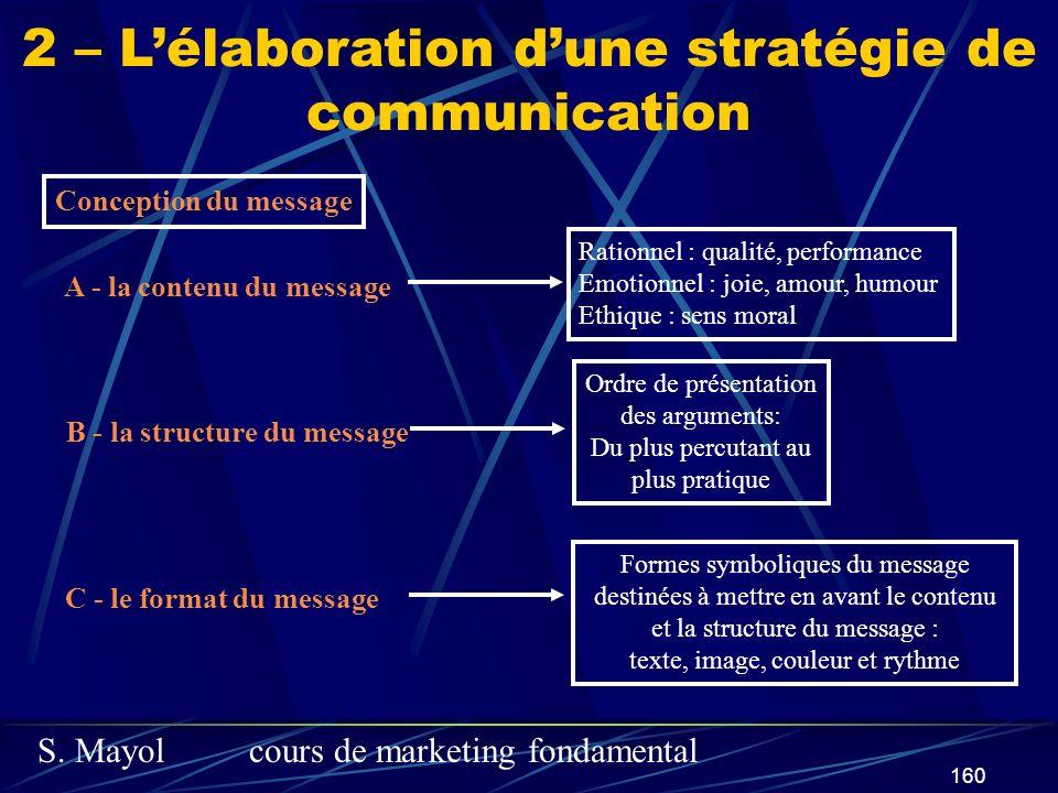 S. Mayolcours de marketing fondamental 160 2 – Lélaboration dune stratégie de communication Conception du message A - la contenu du message Rationnel