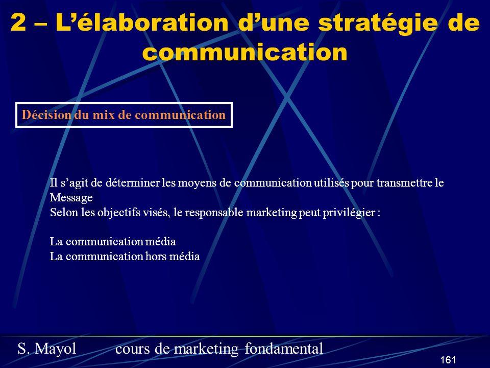 S. Mayolcours de marketing fondamental 161 2 – Lélaboration dune stratégie de communication Décision du mix de communication Il sagit de déterminer le