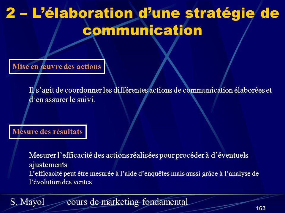 S. Mayolcours de marketing fondamental 163 2 – Lélaboration dune stratégie de communication Mise en œuvre des actions Il sagit de coordonner les diffé