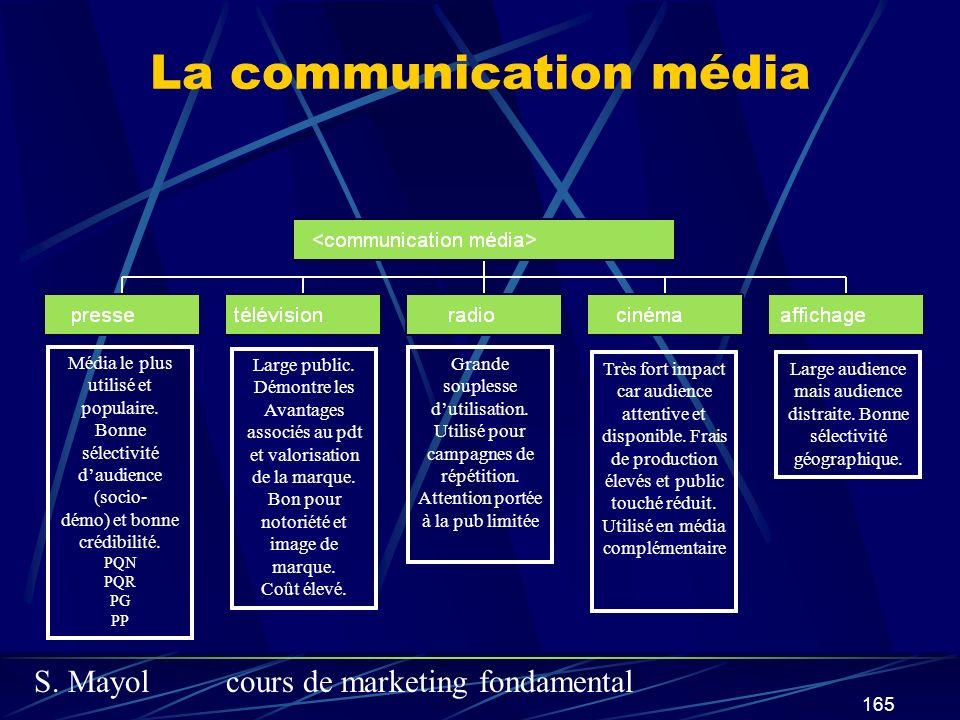 S. Mayolcours de marketing fondamental 165 La communication média Média le plus utilisé et populaire. Bonne sélectivité daudience (socio- démo) et bon
