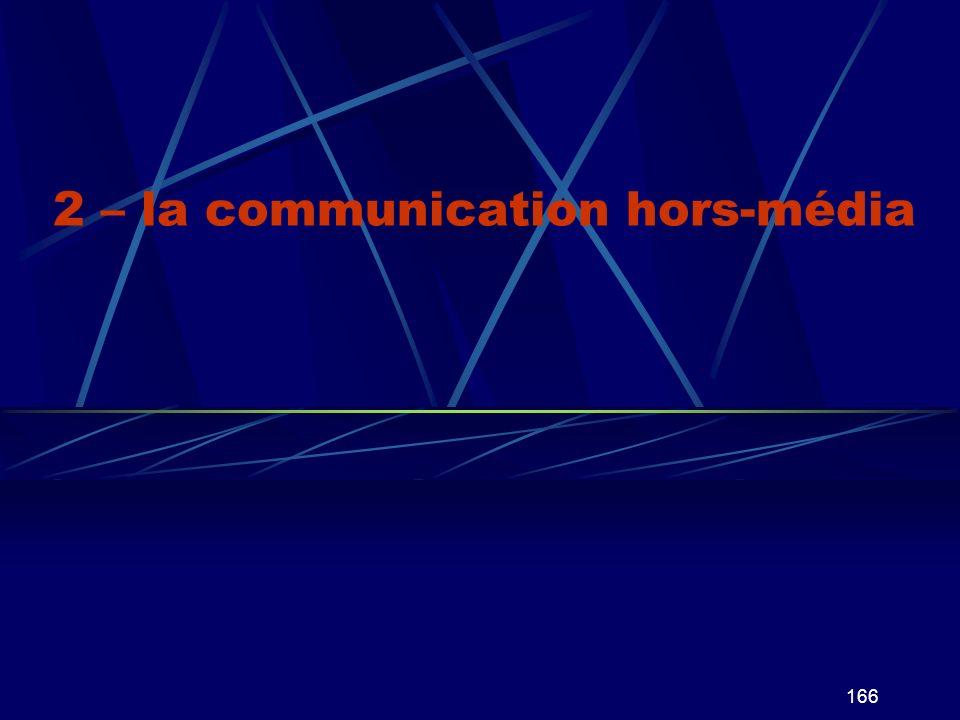 166 2 – la communication hors-média