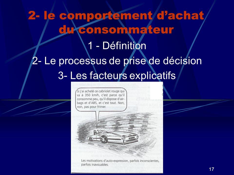17 2- le comportement dachat du consommateur 1 - Définition 2- Le processus de prise de décision 3- Les facteurs explicatifs