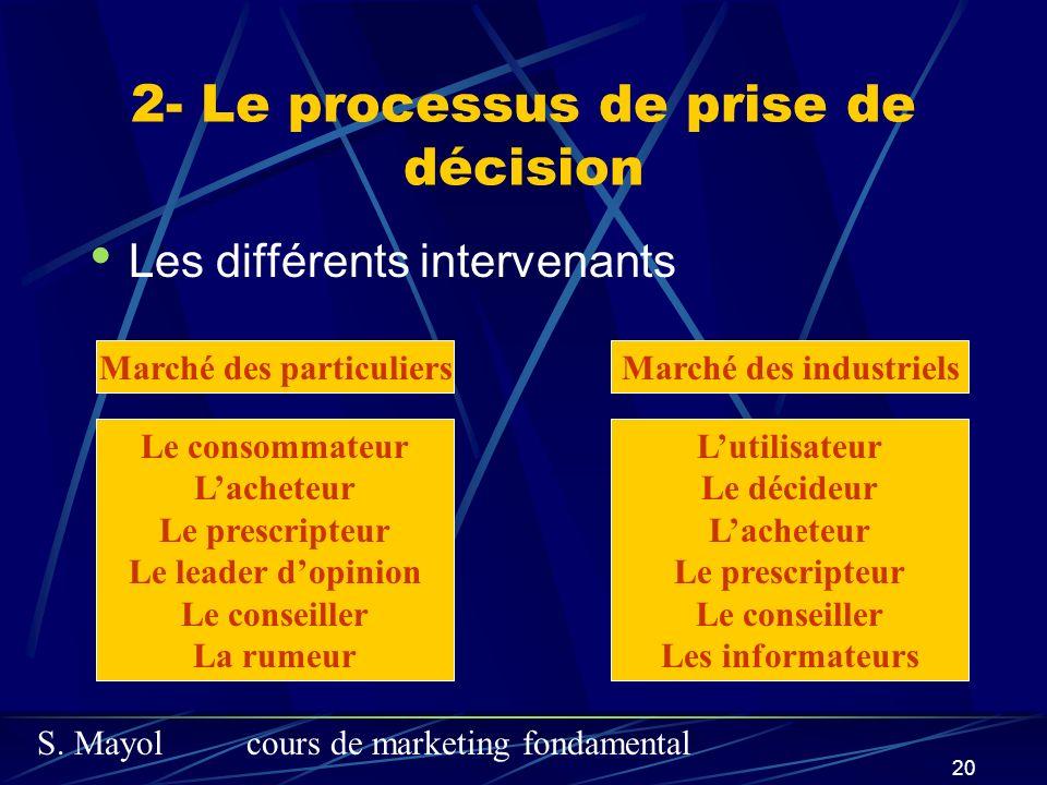S. Mayolcours de marketing fondamental 20 2- Le processus de prise de décision Les différents intervenants Marché des particuliersMarché des industrie