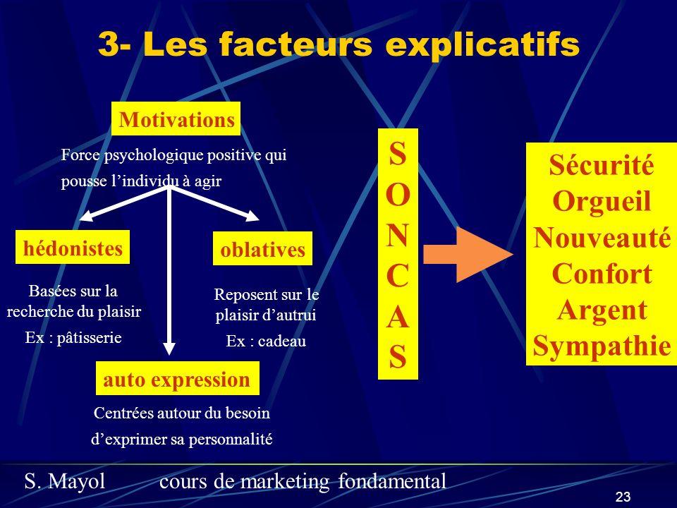 S. Mayolcours de marketing fondamental 23 3- Les facteurs explicatifs Motivations Force psychologique positive qui pousse lindividu à agir hédonistes
