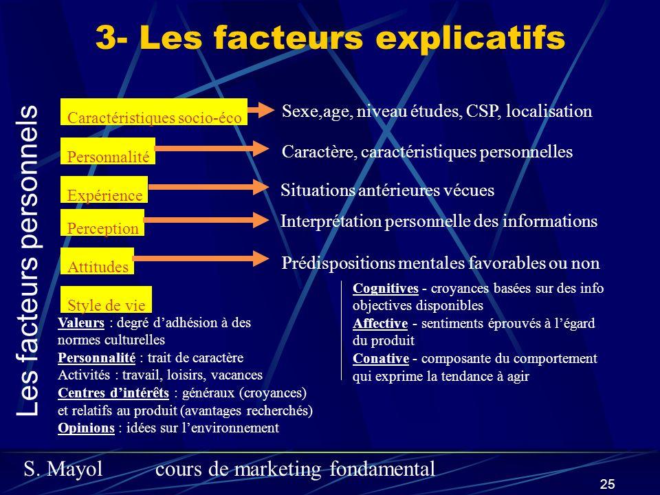 S. Mayolcours de marketing fondamental 25 3- Les facteurs explicatifs Les facteurs personnels Caractéristiques socio-éco Personnalité Style de vie Exp