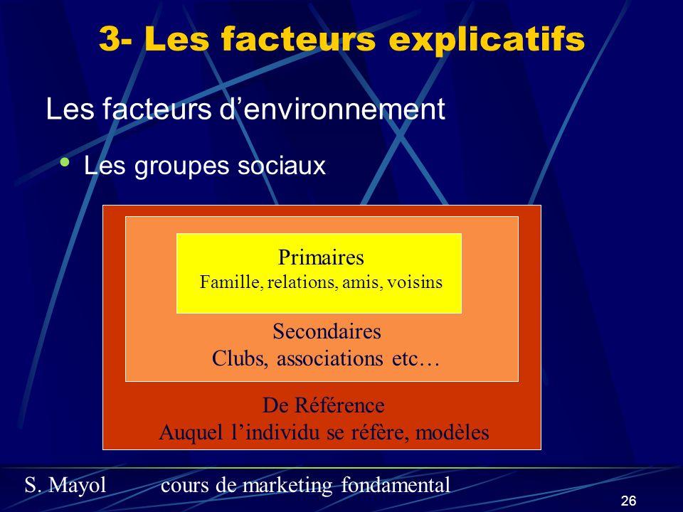 S. Mayolcours de marketing fondamental 26 3- Les facteurs explicatifs Les groupes sociaux Primaires Famille, relations, amis, voisins Secondaires Club