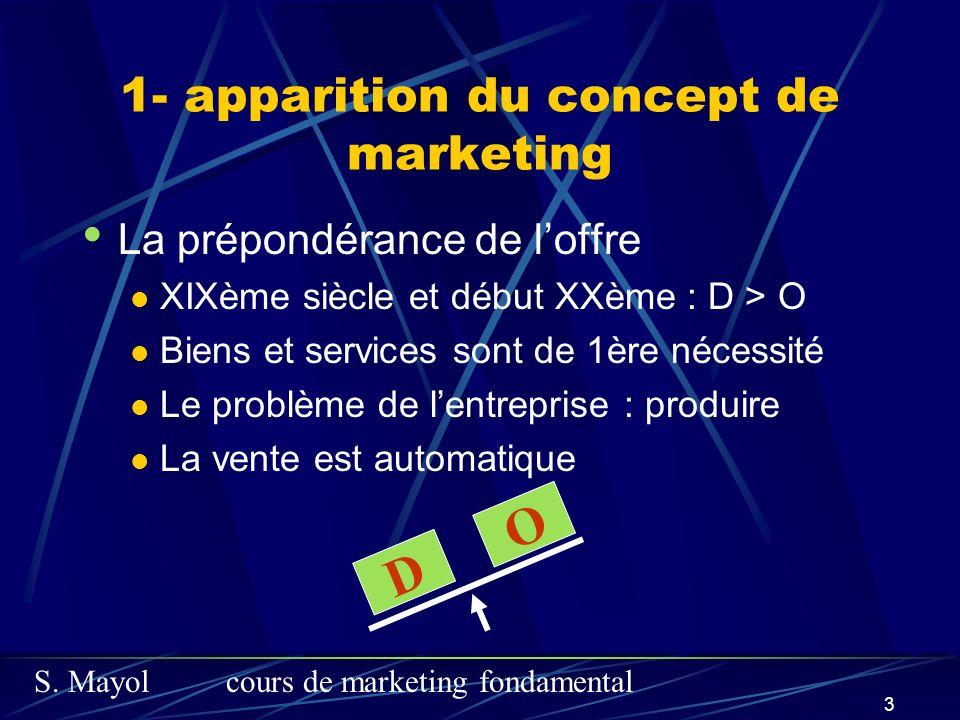 S. Mayolcours de marketing fondamental 3 1- apparition du concept de marketing La prépondérance de loffre XIXème siècle et début XXème : D > O Biens e