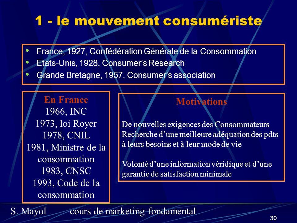 S. Mayolcours de marketing fondamental 30 1 - le mouvement consumériste France, 1927, Confédération Générale de la Consommation Etats-Unis, 1928, Cons