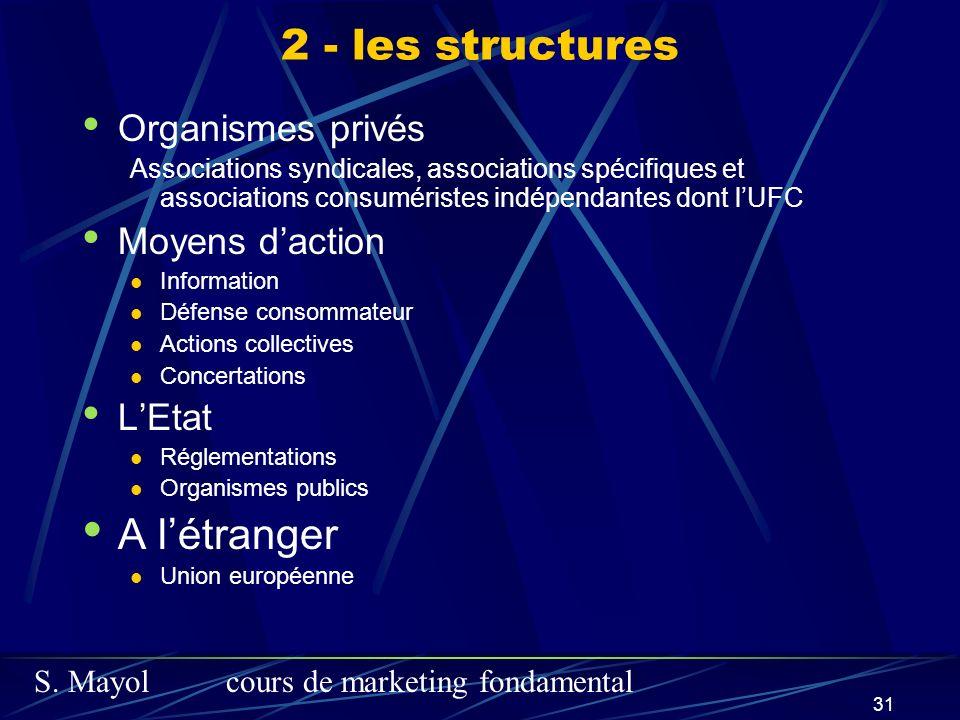 S. Mayolcours de marketing fondamental 31 2 - les structures Organismes privés Associations syndicales, associations spécifiques et associations consu