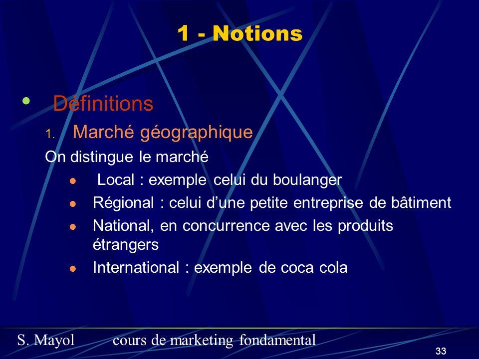 S.Mayolcours de marketing fondamental 33 1 - Notions Définitions 1.