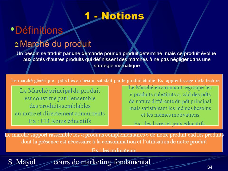 S.Mayolcours de marketing fondamental 34 1 - Notions Définitions 2.