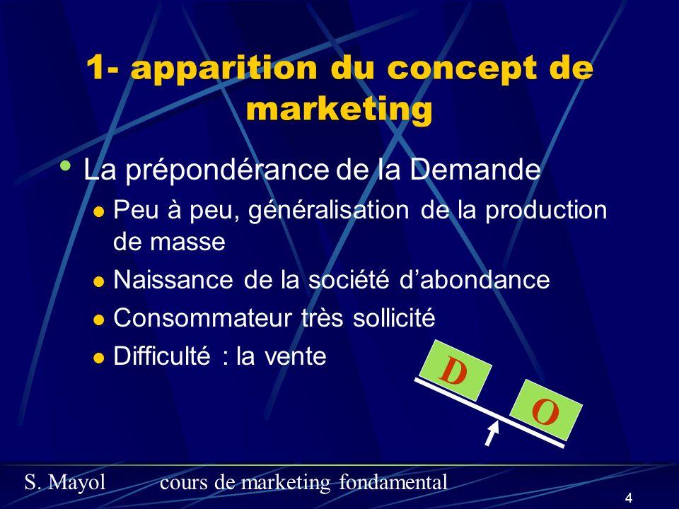 S. Mayolcours de marketing fondamental 4 1- apparition du concept de marketing La prépondérance de la Demande Peu à peu, généralisation de la producti