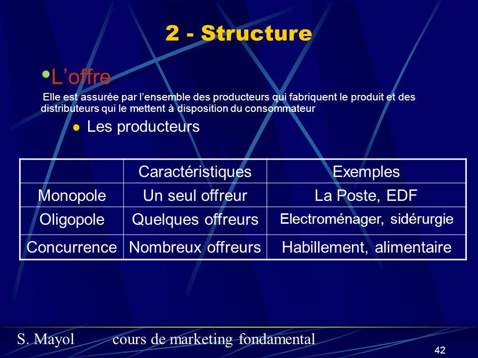 S. Mayolcours de marketing fondamental 42 Loffre Elle est assurée par lensemble des producteurs qui fabriquent le produit et des distributeurs qui le