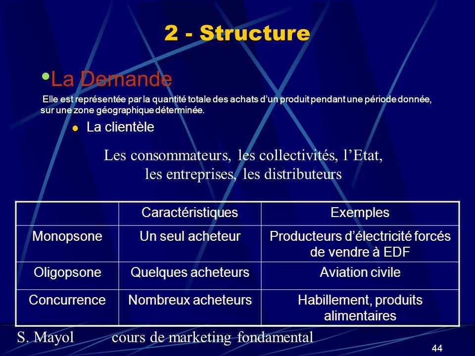 S. Mayolcours de marketing fondamental 44 La Demande Elle est représentée par la quantité totale des achats dun produit pendant une période donnée, su