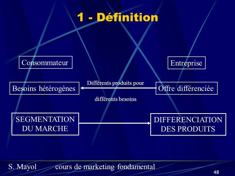 S. Mayolcours de marketing fondamental 48 1 - Définition Consommateur Entreprise Besoins hétérogènesOffre différenciée Différents produits pour différ