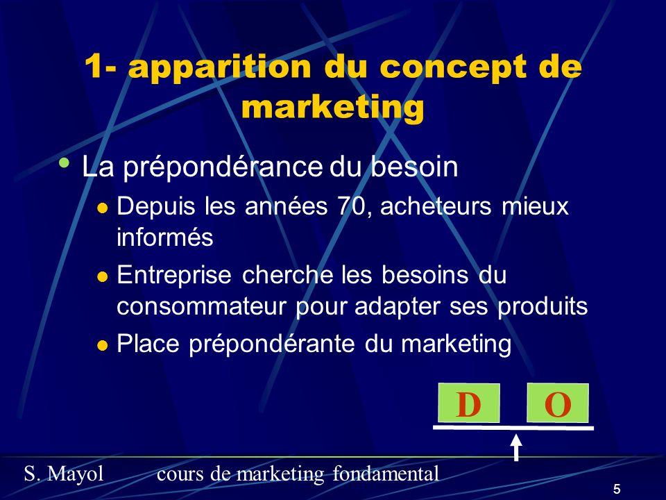 S. Mayolcours de marketing fondamental 5 1- apparition du concept de marketing La prépondérance du besoin Depuis les années 70, acheteurs mieux inform