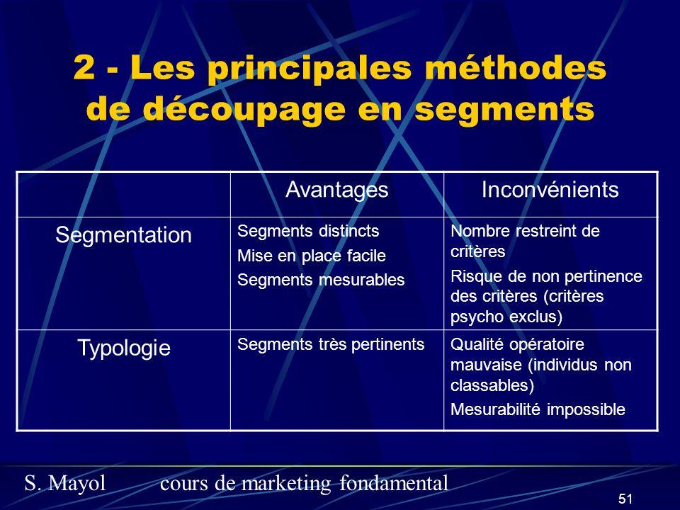 S. Mayolcours de marketing fondamental 51 2 - Les principales méthodes de découpage en segments AvantagesInconvénients Segmentation Segments distincts