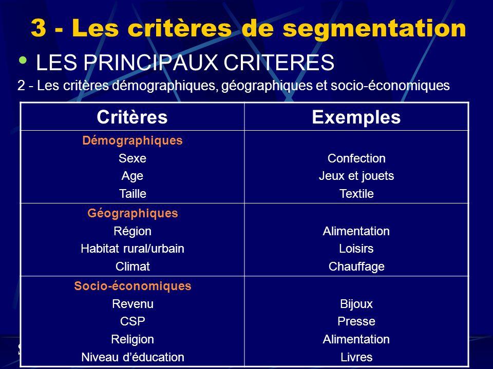 S. Mayolcours de marketing fondamental 53 LES PRINCIPAUX CRITERES 2 - Les critères démographiques, géographiques et socio-économiques 3 - Les critères