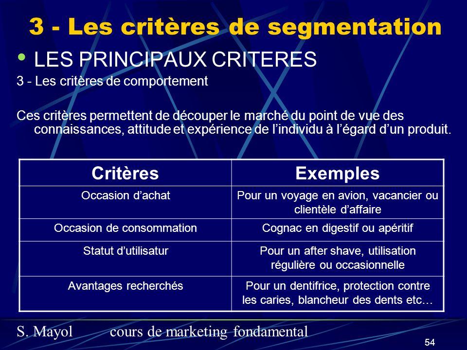 S. Mayolcours de marketing fondamental 54 LES PRINCIPAUX CRITERES 3 - Les critères de comportement Ces critères permettent de découper le marché du po