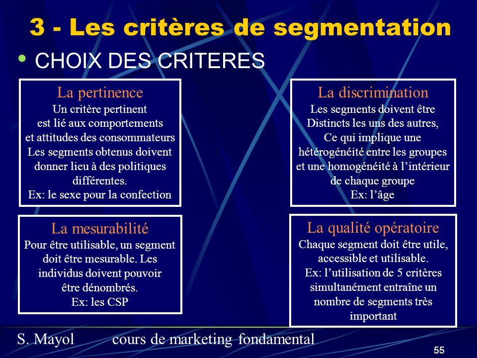 S. Mayolcours de marketing fondamental 55 CHOIX DES CRITERES 3 - Les critères de segmentation La pertinence Un critère pertinent est lié aux comportem