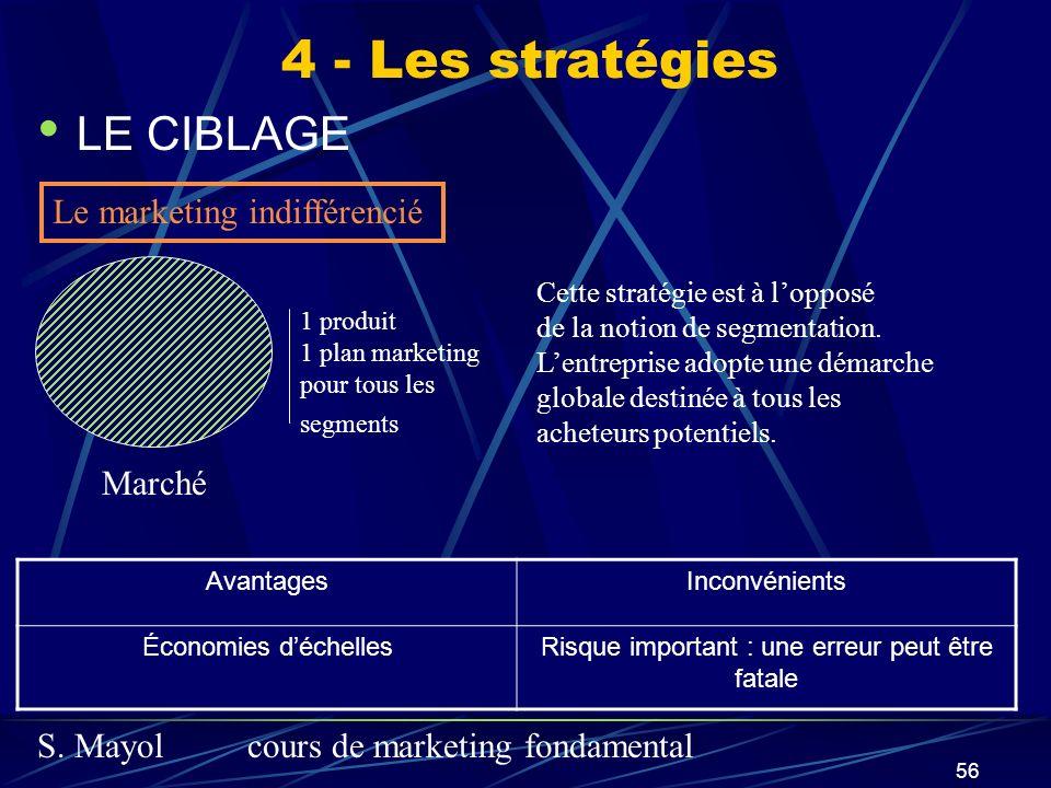 S. Mayolcours de marketing fondamental 56 LE CIBLAGE 4 - Les stratégies Marché 1 produit 1 plan marketing pour tous les segments Le marketing indiffér