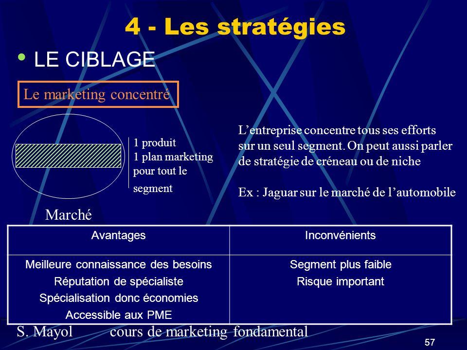 S. Mayolcours de marketing fondamental 57 LE CIBLAGE 4 - Les stratégies Marché 1 produit 1 plan marketing pour tout le segment Le marketing concentré