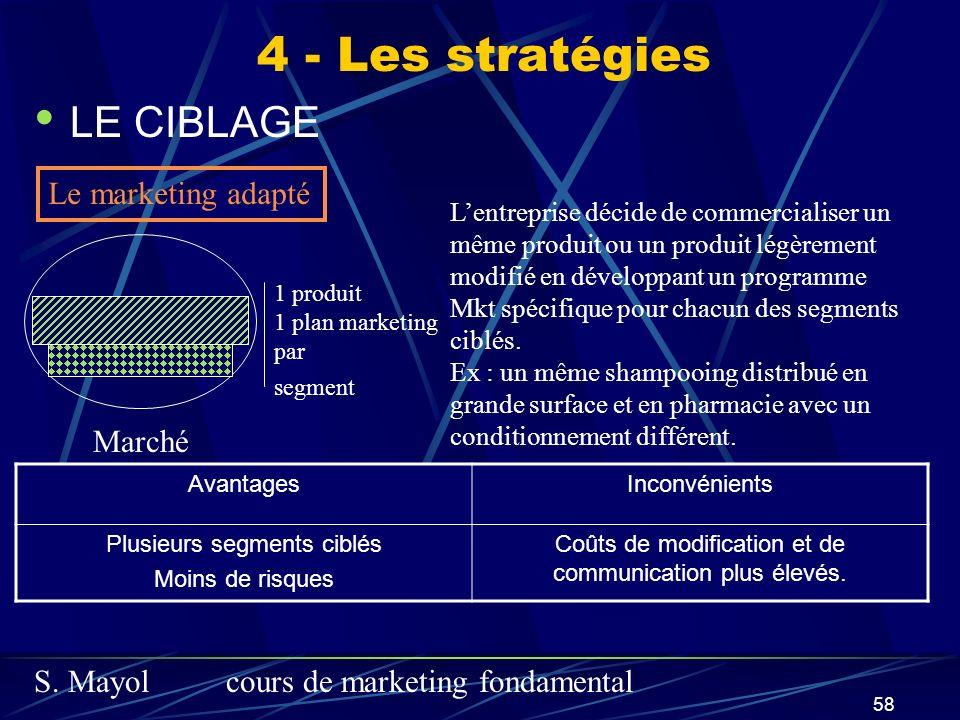 S. Mayolcours de marketing fondamental 58 LE CIBLAGE 4 - Les stratégies Marché 1 produit 1 plan marketing par segment Le marketing adapté Lentreprise