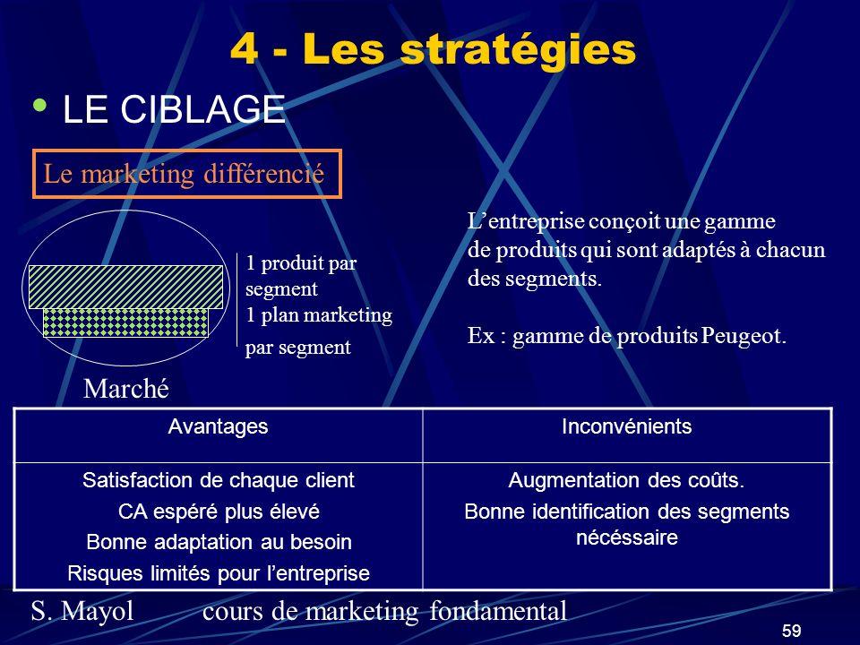 S. Mayolcours de marketing fondamental 59 LE CIBLAGE 4 - Les stratégies Marché 1 produit par segment 1 plan marketing par segment Le marketing différe