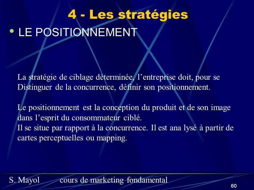 S. Mayolcours de marketing fondamental 60 LE POSITIONNEMENT 4 - Les stratégies La stratégie de ciblage déterminée, lentreprise doit, pour se Distingue