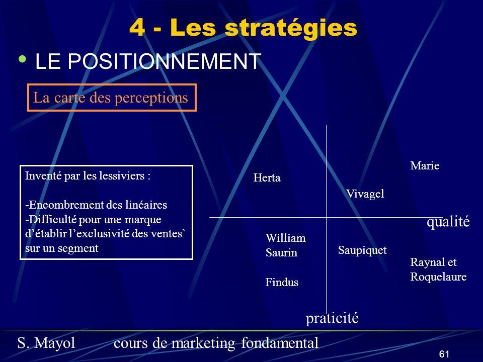 S. Mayolcours de marketing fondamental 61 LE POSITIONNEMENT 4 - Les stratégies La carte des perceptions praticité qualité Marie Raynal et Roquelaure V