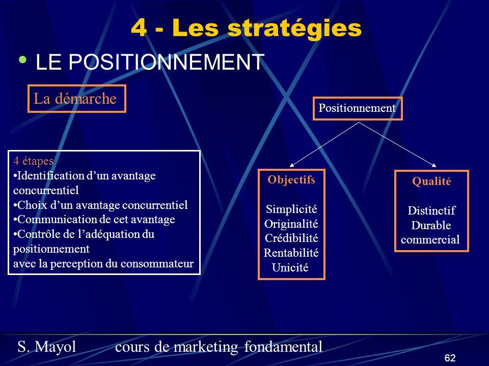 S. Mayolcours de marketing fondamental 62 LE POSITIONNEMENT 4 - Les stratégies La démarche 4 étapes Identification dun avantage concurrentiel Choix du
