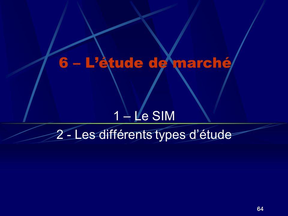 64 6 – Létude de marché 1 – Le SIM 2 - Les différents types détude