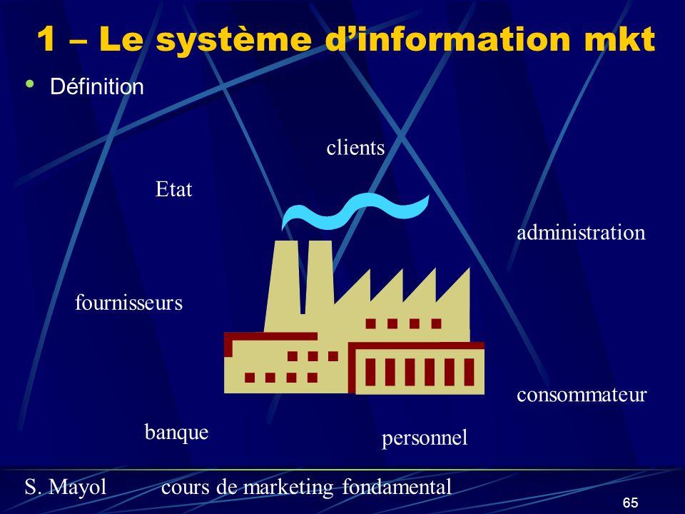 S. Mayolcours de marketing fondamental 65 Définition 1 – Le système dinformation mkt clients Etat administration fournisseurs banque personnel consomm