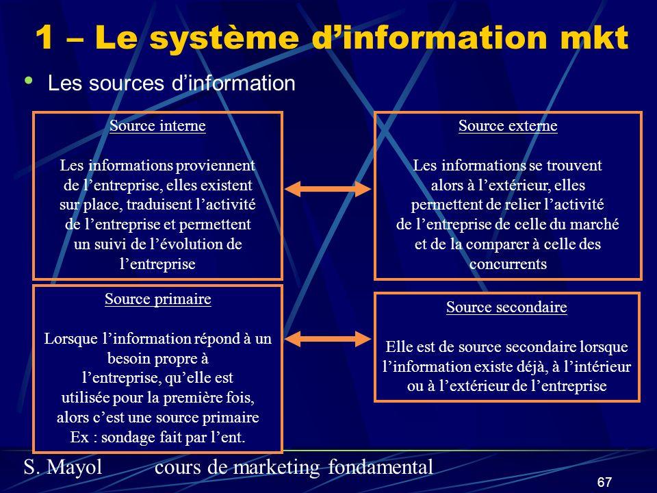 S. Mayolcours de marketing fondamental 67 Les sources dinformation 1 – Le système dinformation mkt Source interne Les informations proviennent de lent