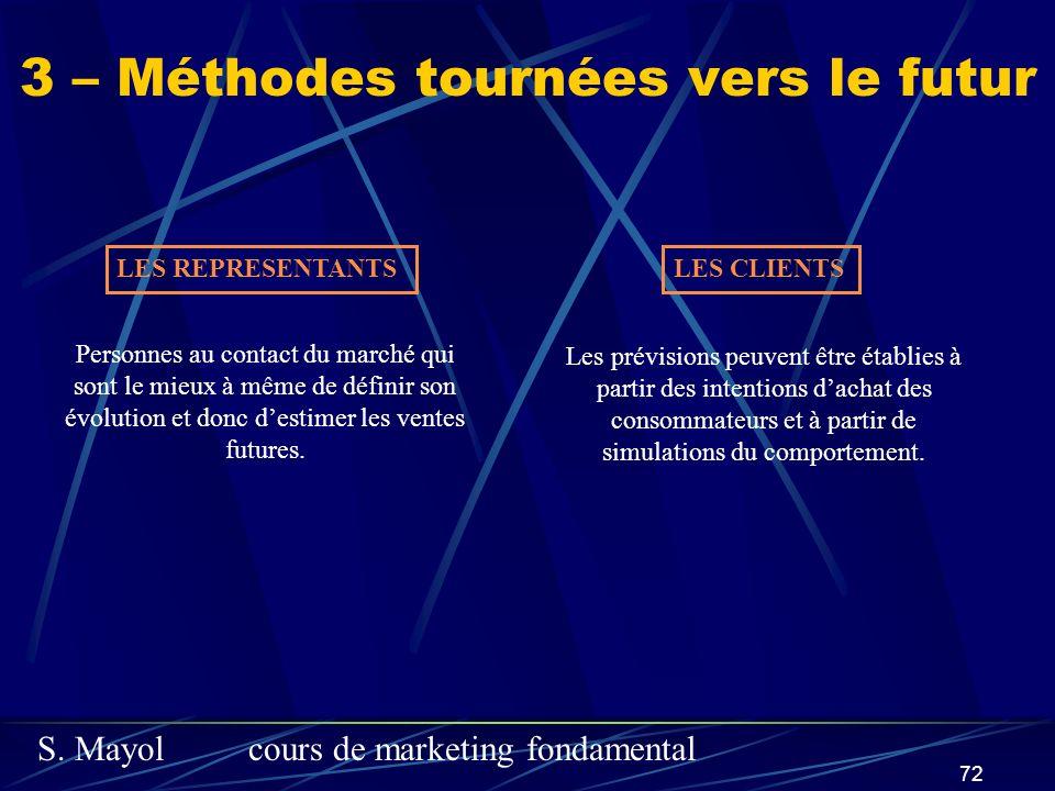 S. Mayolcours de marketing fondamental 72 3 – Méthodes tournées vers le futur LES REPRESENTANTSLES CLIENTS Personnes au contact du marché qui sont le