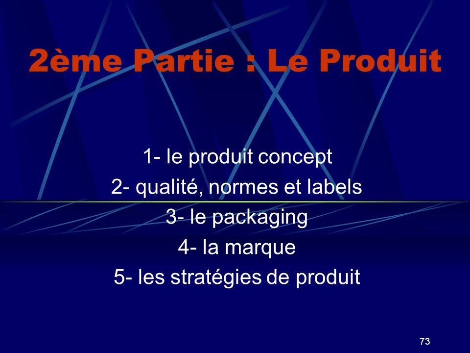 73 2ème Partie : Le Produit 1- le produit concept 2- qualité, normes et labels 3- le packaging 4- la marque 5- les stratégies de produit