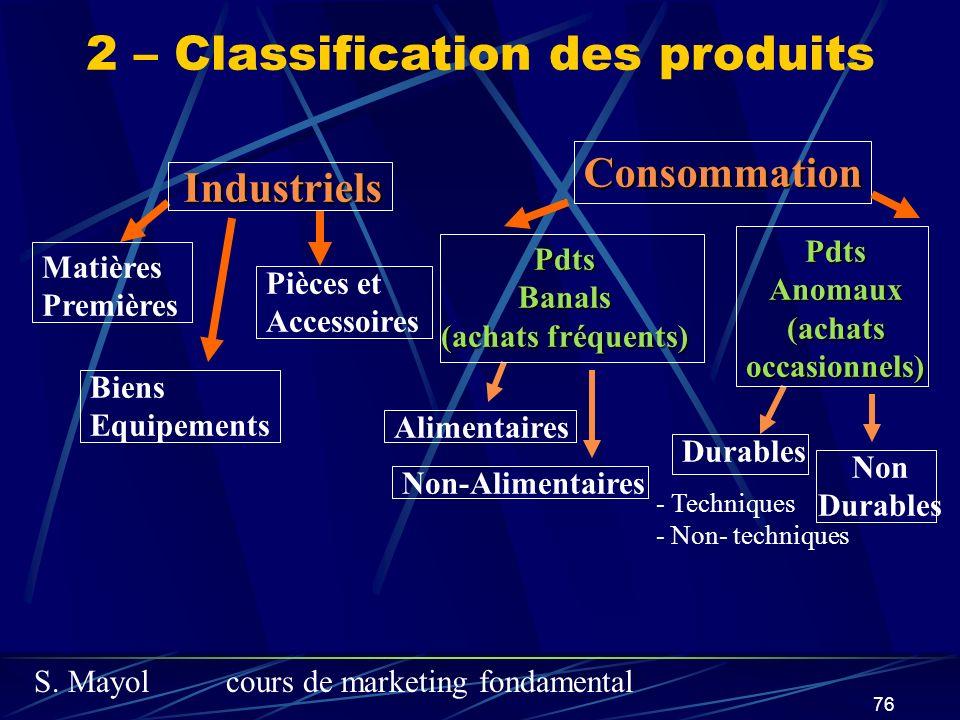 S. Mayolcours de marketing fondamental 76 Industriels Consommation Matières Premières Biens Equipements Pièces et Accessoires PdtsBanals (achats fréqu