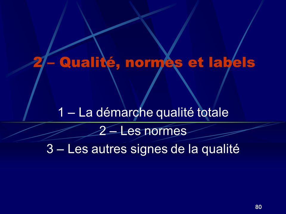 80 2 – Qualité, normes et labels 1 – La démarche qualité totale 2 – Les normes 3 – Les autres signes de la qualité