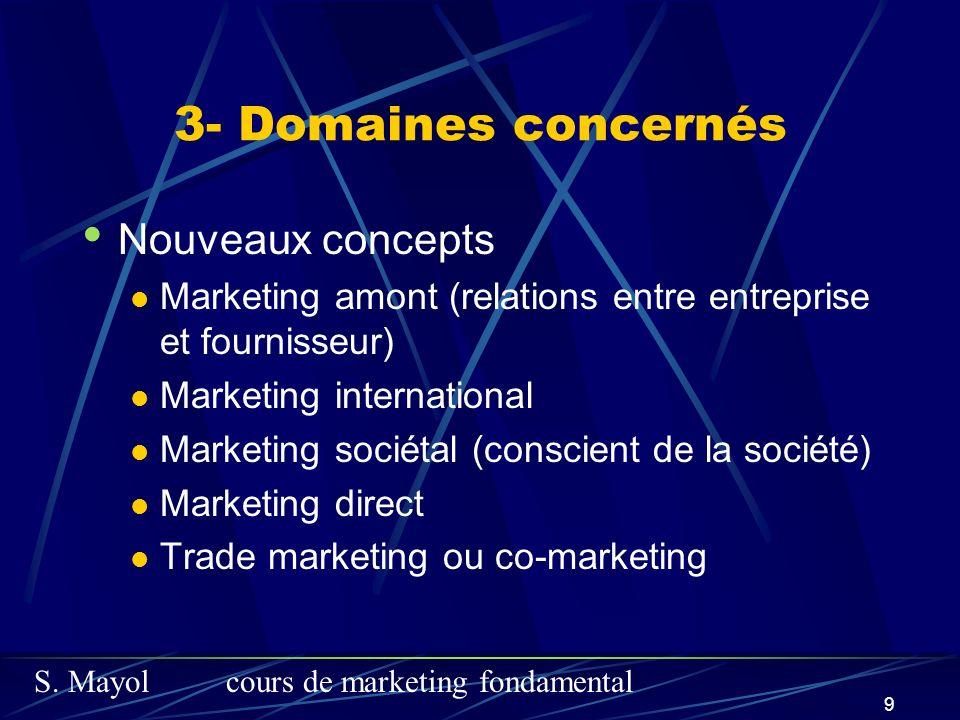 S. Mayolcours de marketing fondamental 9 3- Domaines concernés Nouveaux concepts Marketing amont (relations entre entreprise et fournisseur) Marketing