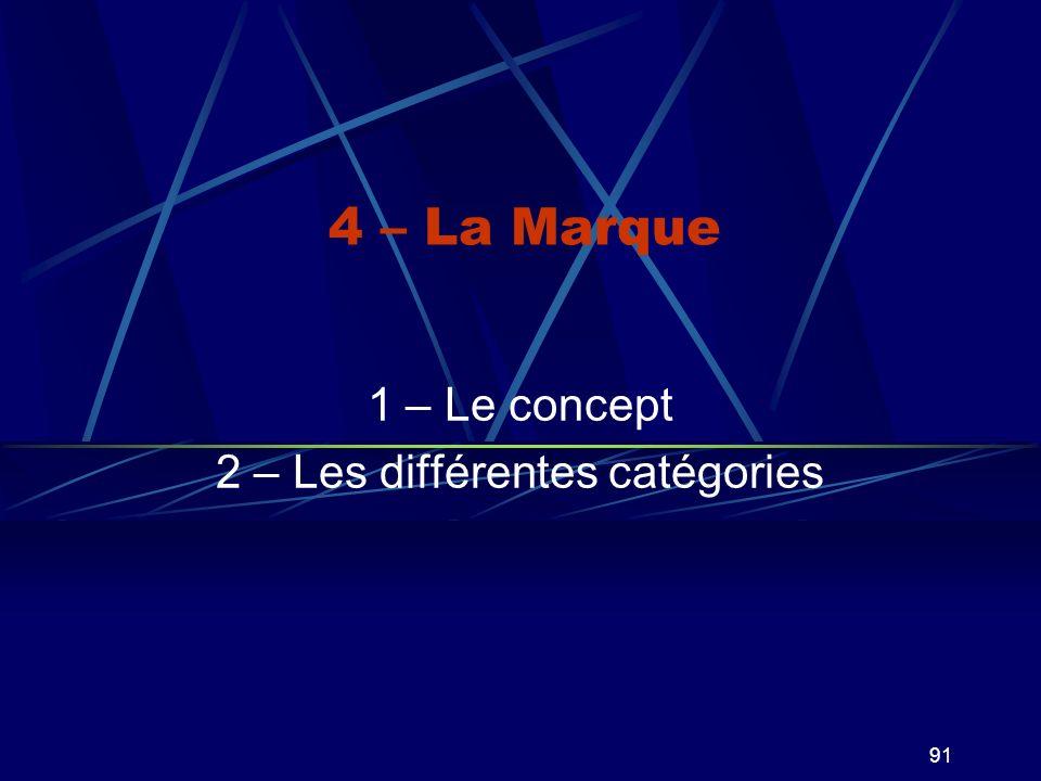91 4 – La Marque 1 – Le concept 2 – Les différentes catégories