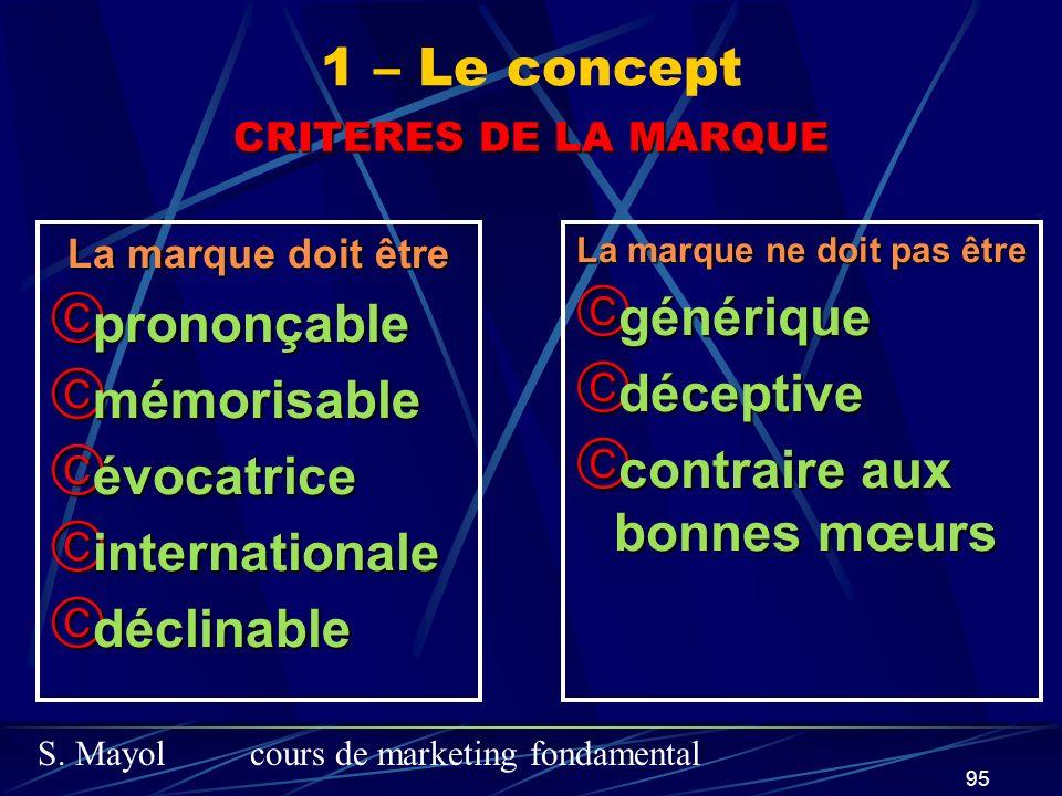 S. Mayolcours de marketing fondamental 95 CRITERES DE LA MARQUE La marque doit être prononçable prononçable mémorisable mémorisable évocatrice évocatr