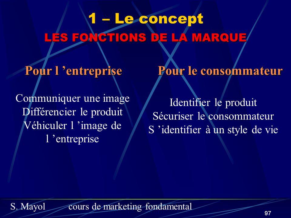 S. Mayolcours de marketing fondamental 97 LES FONCTIONS DE LA MARQUE Pour l entreprise Communiquer une image Différencier le produit Véhiculer l image