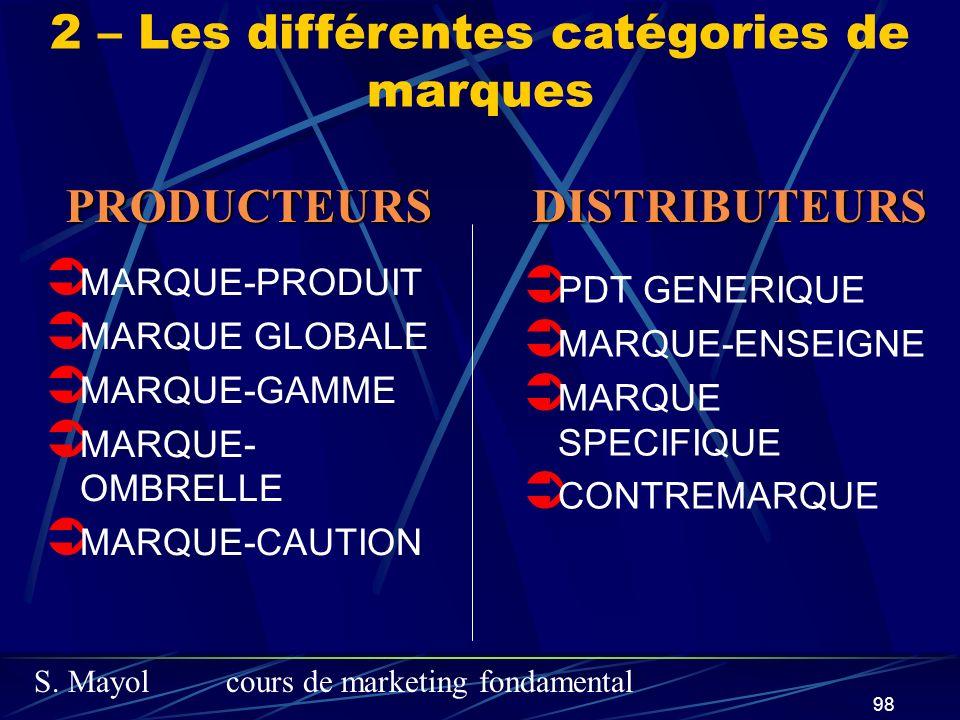 S. Mayolcours de marketing fondamental 98 MARQUE-PRODUIT MARQUE GLOBALE MARQUE-GAMME MARQUE- OMBRELLE MARQUE-CAUTION PDT GENERIQUE MARQUE-ENSEIGNE MAR