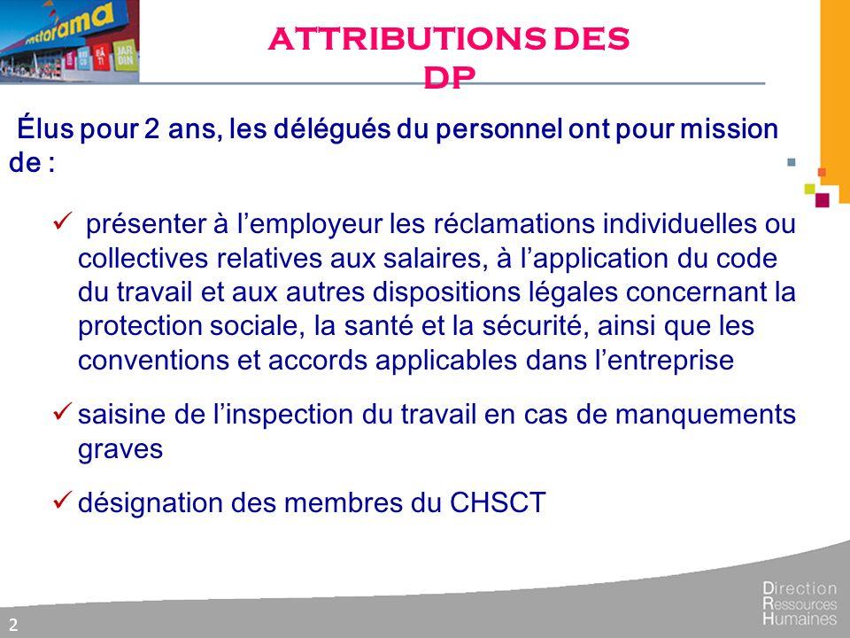 2 ATTRIBUTIONS DES DP Élus pour 2 ans, les délégués du personnel ont pour mission de : présenter à lemployeur les réclamations individuelles ou collec