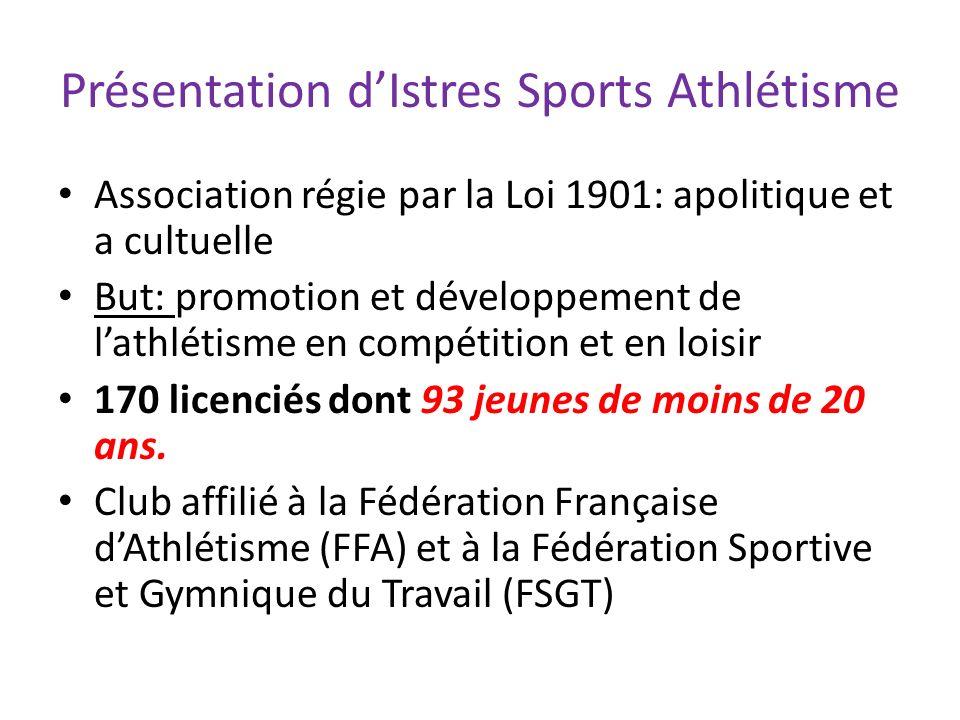 Présentation dIstres Sports Athlétisme Association régie par la Loi 1901: apolitique et a cultuelle But: promotion et développement de lathlétisme en