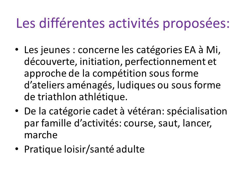Les différentes activités proposées: Les jeunes : concerne les catégories EA à Mi, découverte, initiation, perfectionnement et approche de la compétition sous forme dateliers aménagés, ludiques ou sous forme de triathlon athlétique.