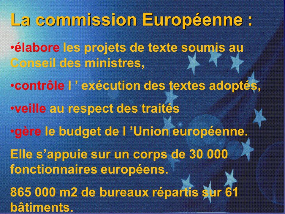 La commission Européenne : élabore les projets de texte soumis au Conseil des ministres, contrôle l exécution des textes adoptés, veille au respect des traités gère le budget de l Union européenne.