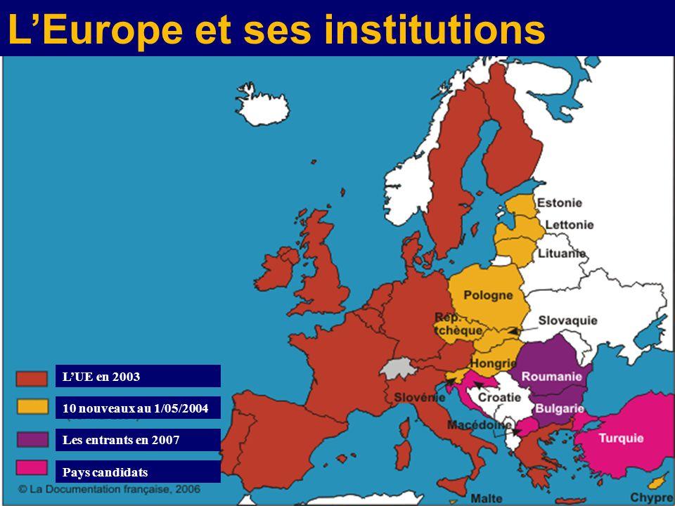 LEurope et ses institutions LUE en 2003 10 nouveaux au 1/05/2004 Les entrants en 2007 Pays candidats