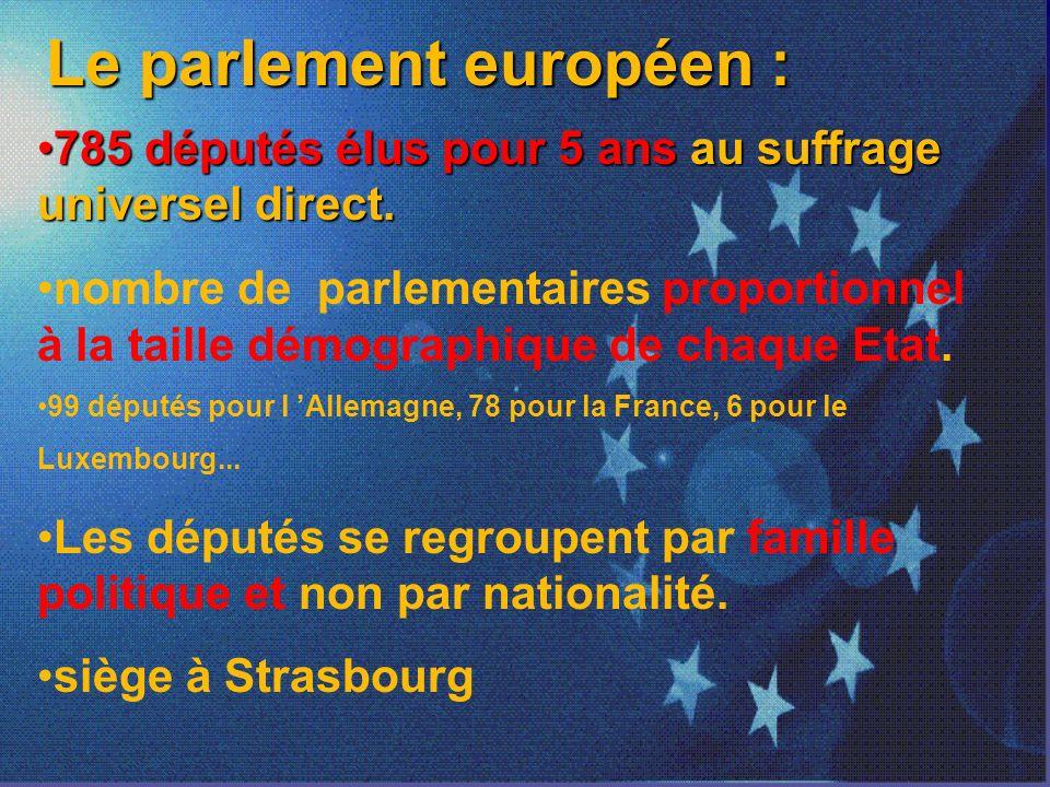 Le parlement européen : 785 députés élus pour 5 ans au suffrage universel direct.785 députés élus pour 5 ans au suffrage universel direct.