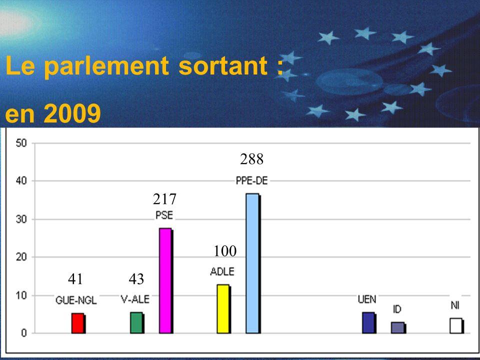 Le parlement sortant : en 2009 217 4341 288 100